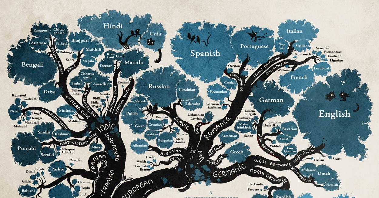 На фото: Контрастивное исследование переводов: рефлексивность в датском, норвежском и шведском языках, автор: Basmach