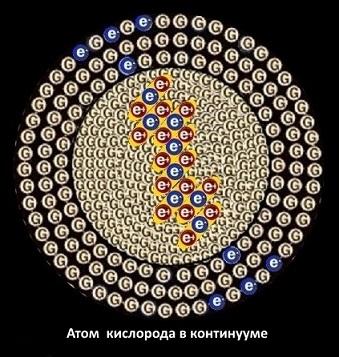 На фото: Новая концепция модели атома, автор: tverd4