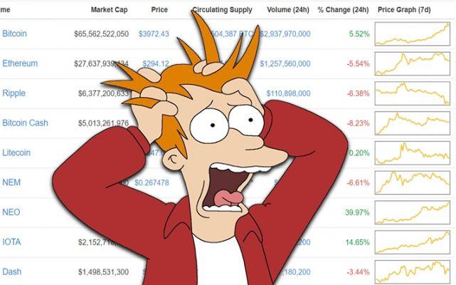 На фото: Катастрофический рост себестоимости криптовалют, автор: tverd4
