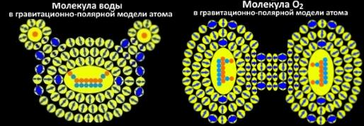 На фото: Классический процесс формирования молекул, автор: tverd4