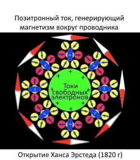 На фото: Сенсационная ошибка фундаментальной физики, автор: tverd4