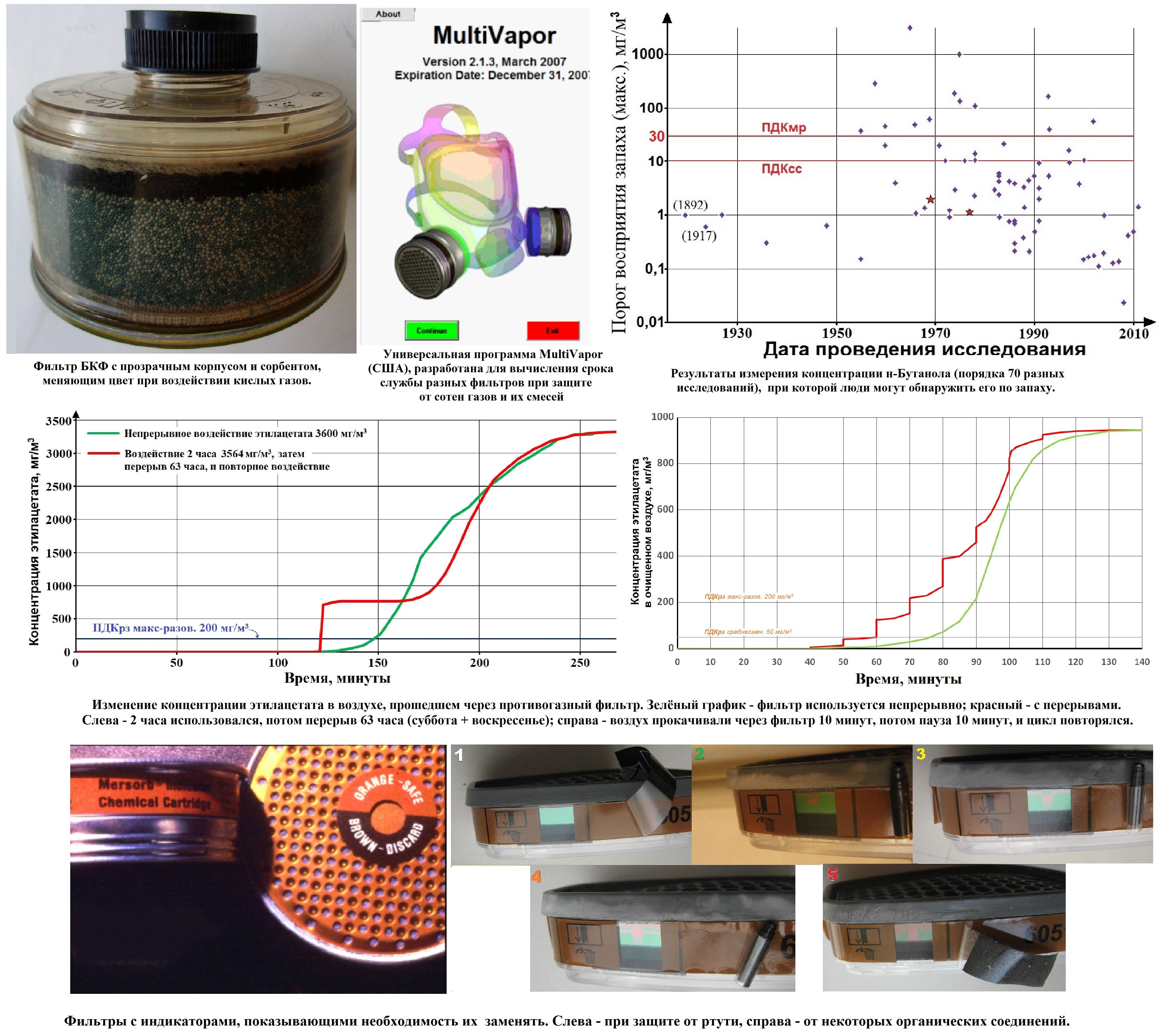 На фото: Замена противогазных фильтров СИЗОД (лекция), автор: alexandr.chir